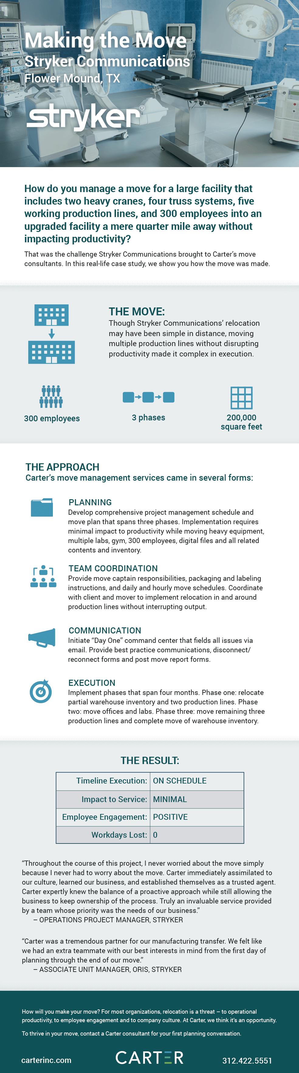 carterinc-stryker-infographic-desktop